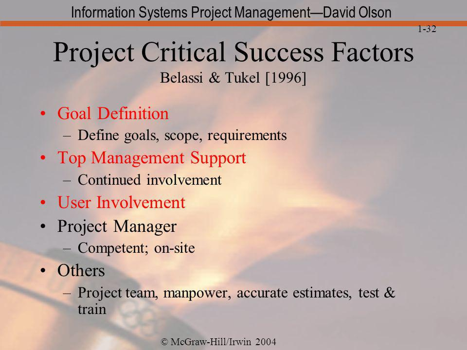 Project Critical Success Factors Belassi & Tukel [1996]